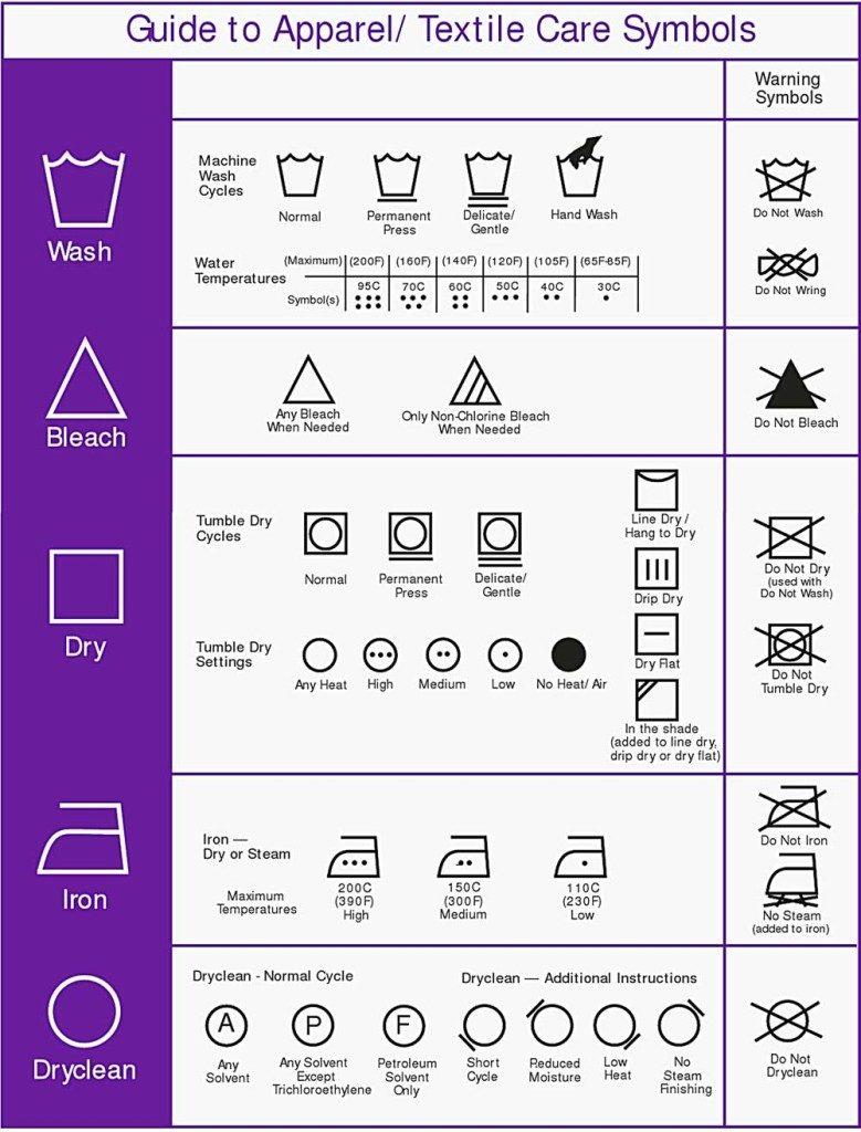 Dishwasher Safe Symbol Hand Wash Only Symbol T